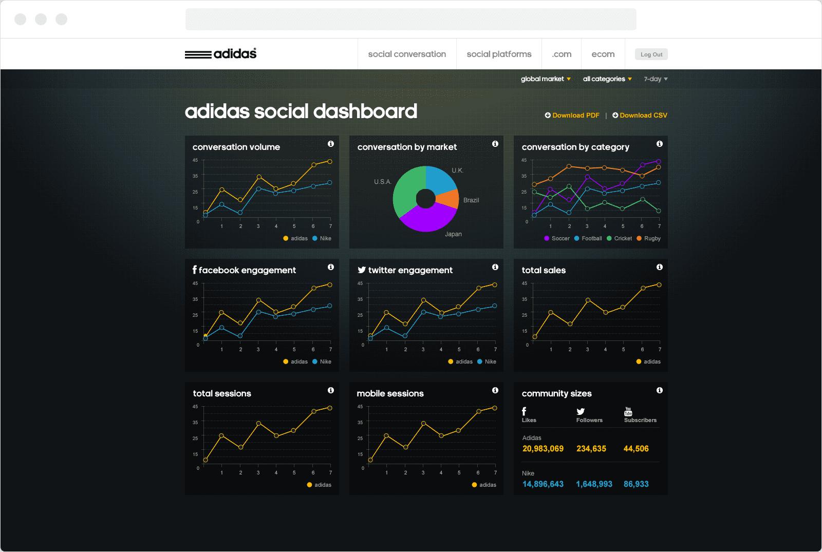 Adidas_Screen_1