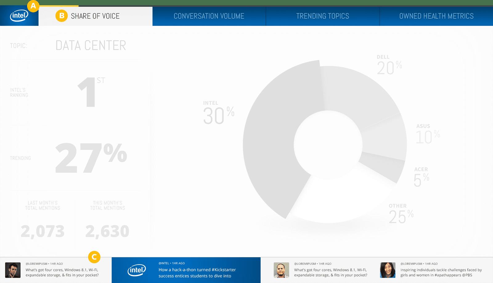 Intel_Detail